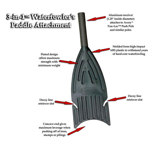 Avery 3 in 1 Waterfowler's Paddle Attachment