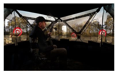 Primos Double Bull SurroundView 270° Blind